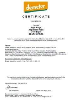 Demeter certificate